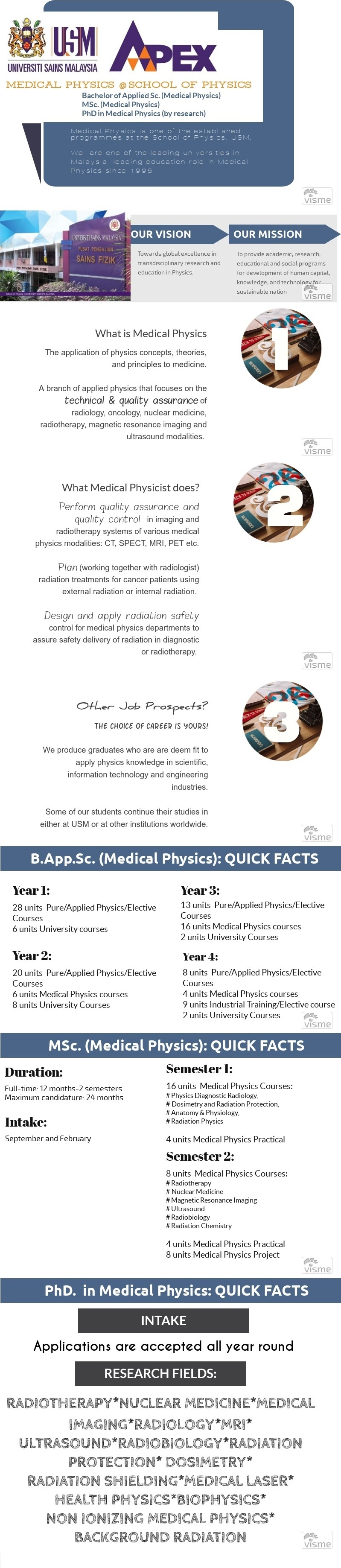 Infographic Medical Physics crop
